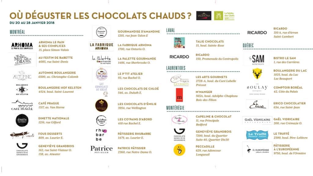 Les commerces participant à la Grande Tournée du Chocolat Chaud